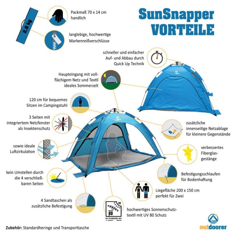 Strandmuschel-SunSnapper_Info